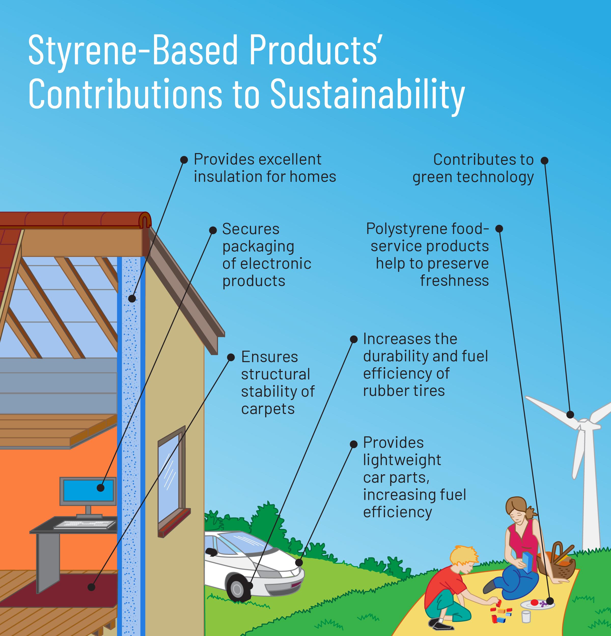 styrene-based products' contributions to sustainability